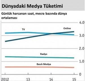 medya data